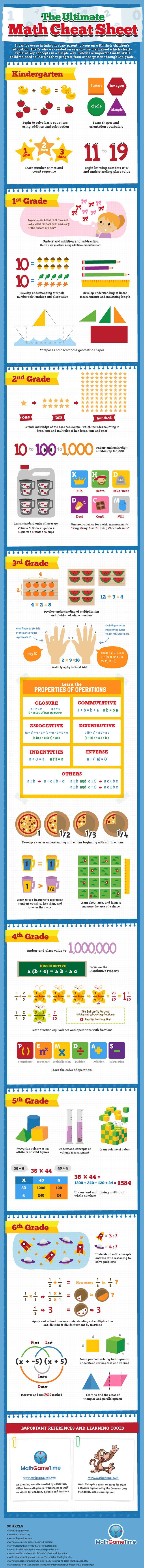 math-cheat-sheet-infographic