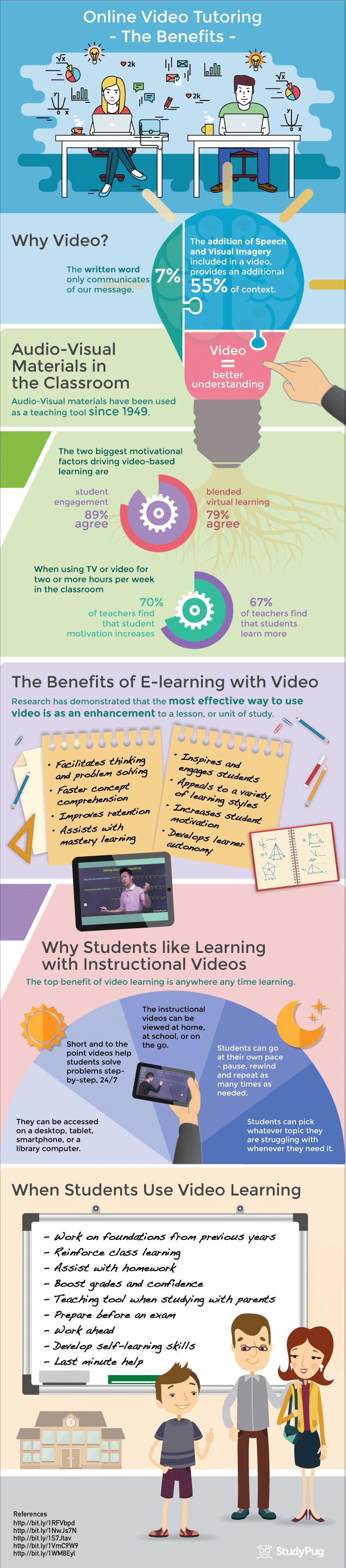online-video-tutoring