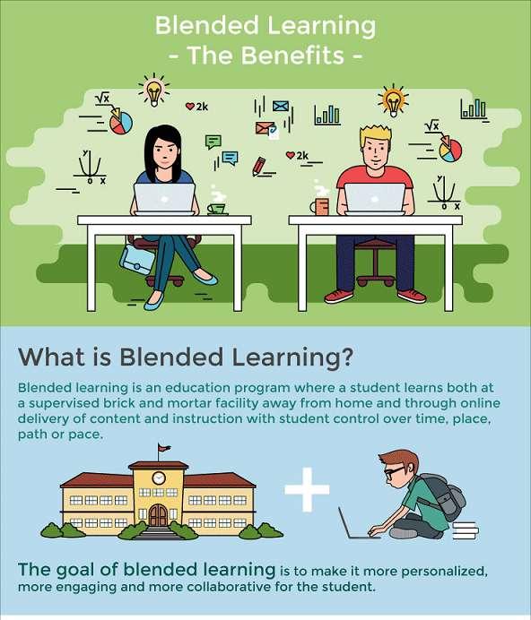 Blended-Learning-1