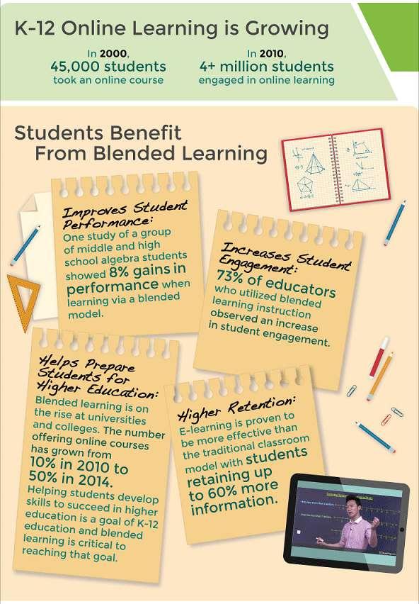 Blended-Learning-2
