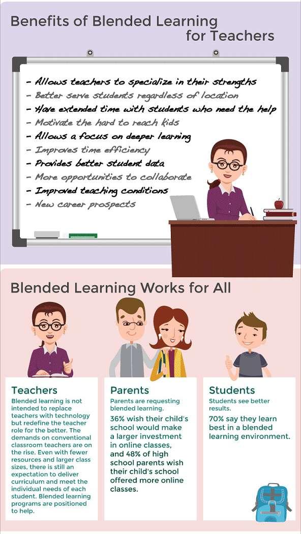 Blended-Learning-3
