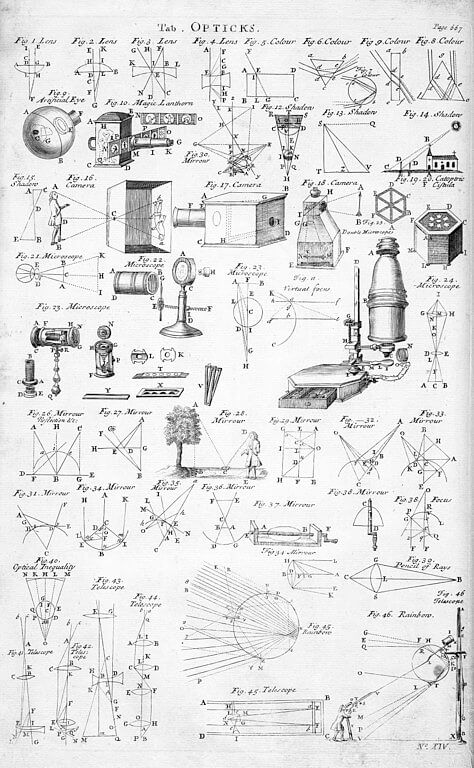 sydnee goetz the art of mathematics